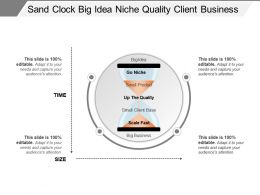 Sand Clock Big Idea Niche Quality Client Business