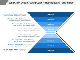Sand Clock Model Showing Goals Reactions Reality Performance