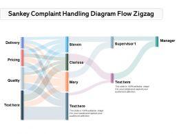 Sankey Complaint Handling Diagram Flow Zigzag