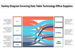 Sankey Diagram Covering Data Table Technology Office Supplies