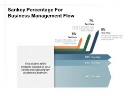 Sankey Percentage For Business Management Flow
