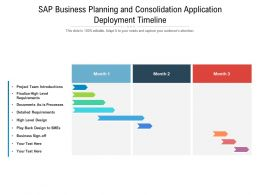 SAP Business Planning And Consolidation Application Deployment Timeline