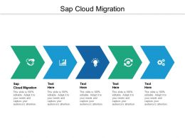 Sap Cloud Migration Ppt Powerpoint Presentation Outline Gallery Cpb
