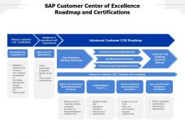 Sap Customer Center Of Excellence Roadmap And Certifications
