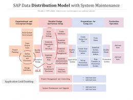 Sap Data Distribution Model With System Maintenance