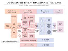 Sap Data Distribution Model With System Maintenance