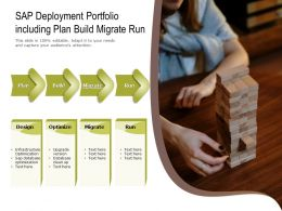 Sap Deployment Portfolio Including Plan Build Migrate Run