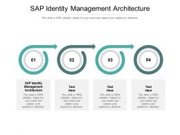 SAP Identity Management Architecture Ppt Powerpoint Presentation File Formats Cpb