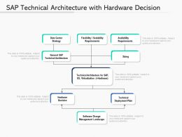 SAP Technical Architecture With Hardware Decision
