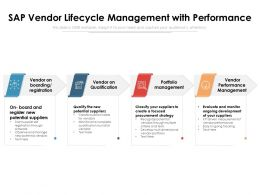 Sap Vendor Lifecycle Management With Performance