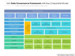 SAS Data Governance Framework With Key Corporate Drivers
