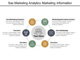 Sas Marketing Analytics Marketing Information System Store Marketing Cpb