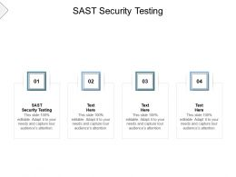 SAST Security Testing Ppt Powerpoint Presentation Ideas Inspiration Cpb