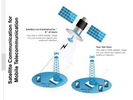 Satellite Communication For Mobile Telecommunication