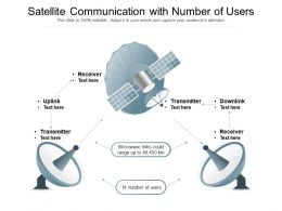 Satellite Communication With Number Of Users