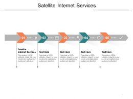 Satellite Internet Services Ppt Powerpoint Presentation Styles Design Ideas Cpb