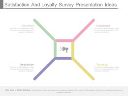 Satisfaction And Loyalty Survey Presentation Ideas