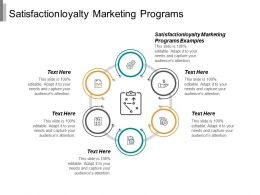 Satisfactionloyalty Marketing Programs Examples Ppt Powerpoint Presentation Portfolio Influencers Cpb