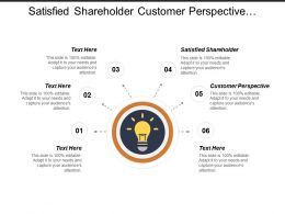 Satisfied Shareholder Customer Perspective Financial Perspective Marketing Communication