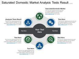 Saturated Domestic Market Analysis Tests Result Electronics Components