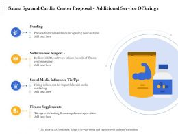 Sauna Spa And Cardio Center Proposal Additional Service Offerings Ppt Ideas
