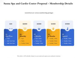 Sauna Spa And Cardio Center Proposal Membership Details Ppt File Formats