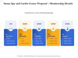 Sauna Spa And Cardio Center Proposal Membership Details Ppt File Formats