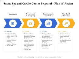 Sauna Spa And Cardio Center Proposal Plan Of Action Ppt Model