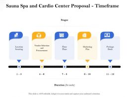 Sauna Spa And Cardio Center Proposal Timeframe Ppt Example File