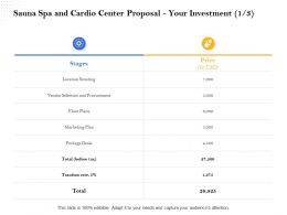 Sauna Spa And Cardio Center Proposal Your Investment Scouting Ppt Example File