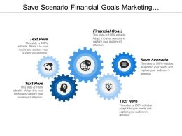 Save Scenario Financial Goals Marketing Goals Identify Conversation