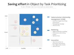 Saving Effort In Object By Task Prioritizing