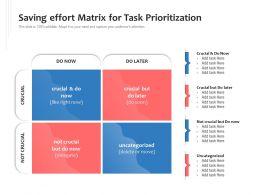 Saving Effort Matrix For Task Prioritization