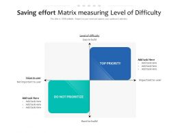 Saving Effort Matrix Measuring Level Of Difficulty