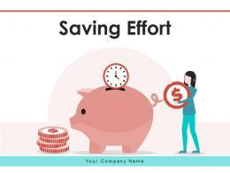 Saving Effort Prioritizing Management Marketing Innovation Performance