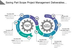 Saving Part Scope Project Management Deliverables Project Design