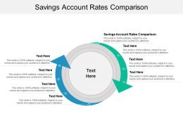 Savings Account Rates Comparison Ppt Powerpoint Presentation Model Layout Ideas Cpb