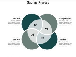 Savings Process Ppt Powerpoint Presentation Icon Show Cpb