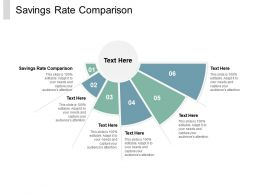 Savings Rate Comparison Ppt Powerpoint Presentation Infographics Graphics Template Cpb