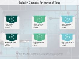 Scalability Strategies For Internet Of Things