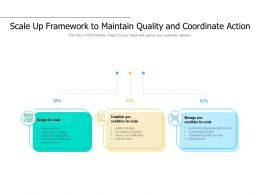 Scale Up Framework To Maintain Quality And Coordinate Action