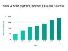 Scale Up Graph Illustrating Increment In Business Revenues