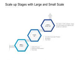 Scale Up Stages With Large And Small Scale