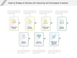 Scale Up Strategy For Business With Outsourcing And Technological Investment