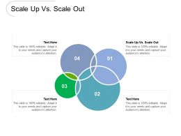 Scale Up Vs Scale Out Ppt Powerpoint Presentation File Layout Ideas Cpb