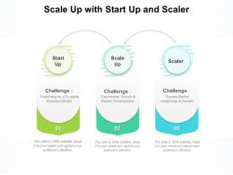 Scale Up With Start Up And Scaler
