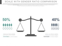 Scale With Gender Ratio Comparision Powerpoint Slides