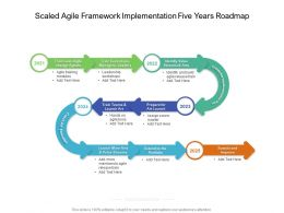 Scaled Agile Framework Implementation Five Years Roadmap