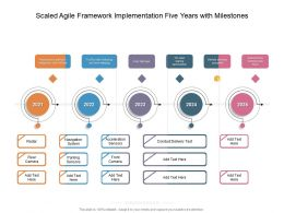 Scaled Agile Framework Implementation Five Years With Milestones