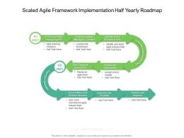 Scaled Agile Framework Implementation Half Yearly Roadmap